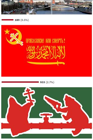 flagggen wettbewerb von Artemy Lebedev